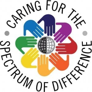 Caring for the Spectrum of Difference
