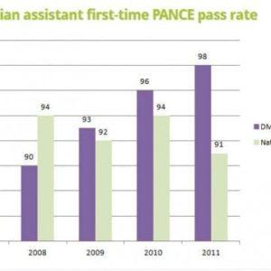 Pance-570x358